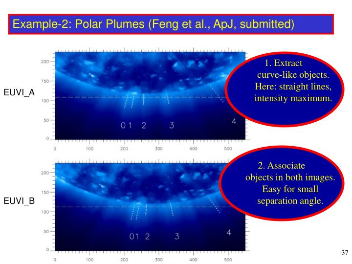 Example-2: Polar Plumes (Feng et al., ApJ, submitted)
