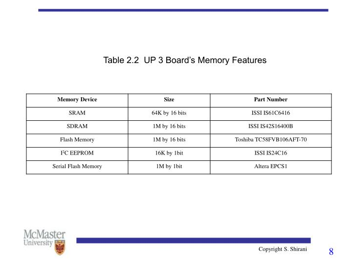 Table 2.2  UP 3 Board's Memory Features