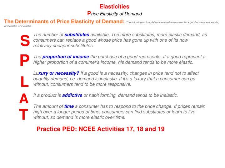 factors determining elasticity of demand
