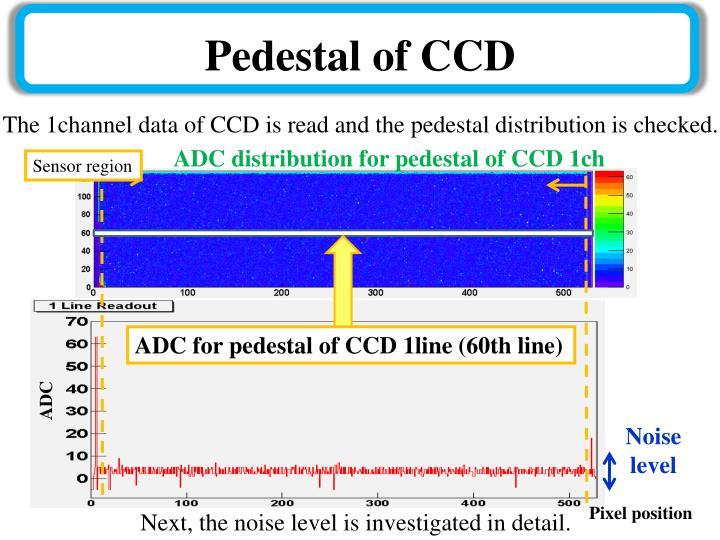Pedestal of CCD