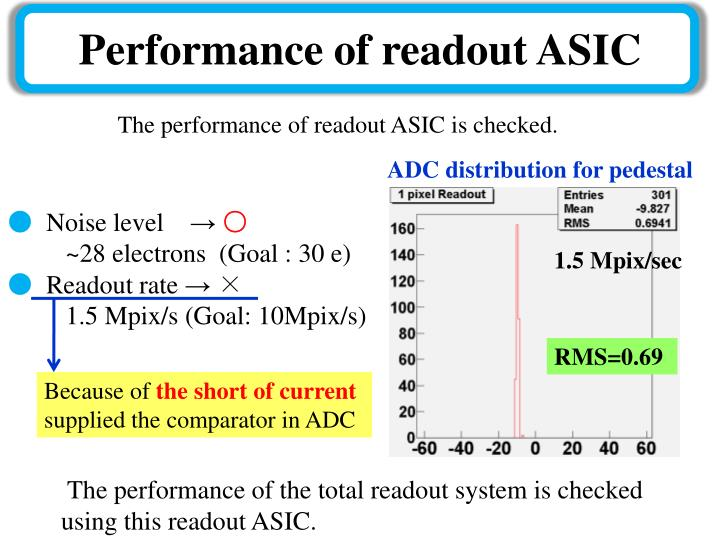 Performance of readout ASIC