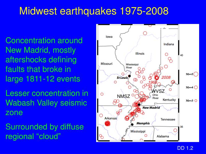 Midwest earthquakes 1975-2008