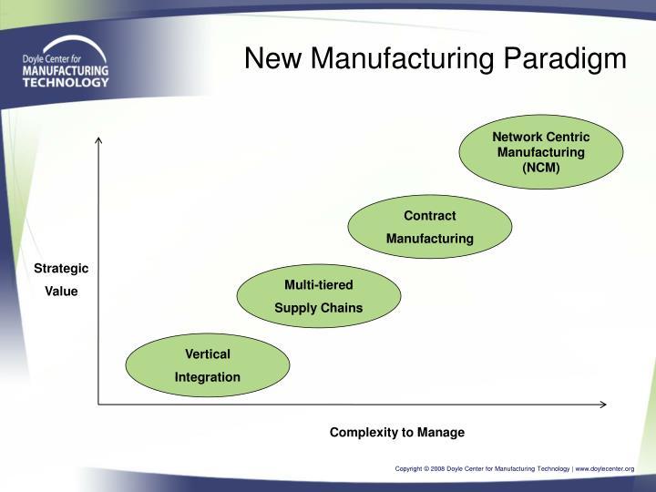 New manufacturing paradigm