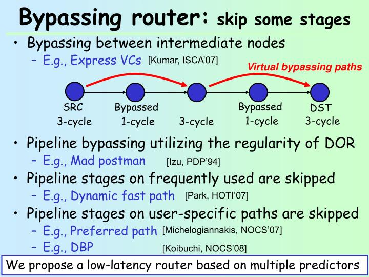 Virtual bypassing paths