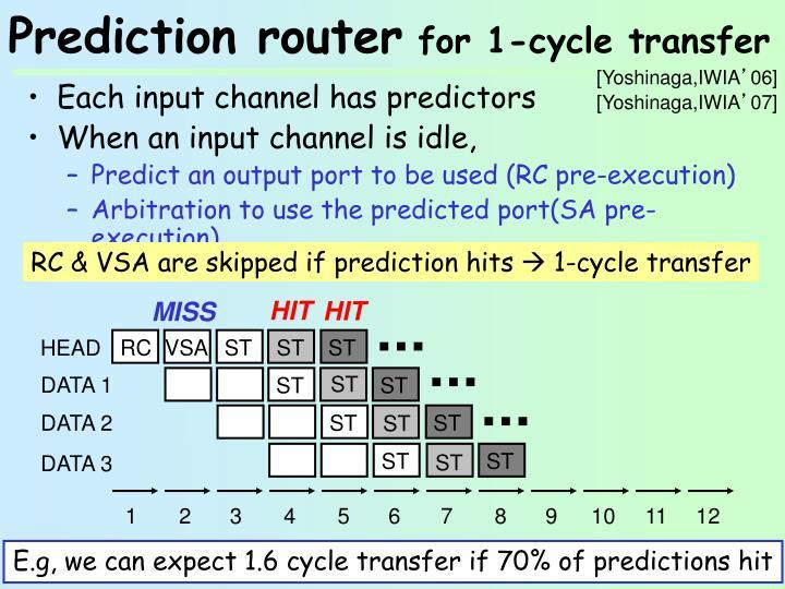 Prediction router