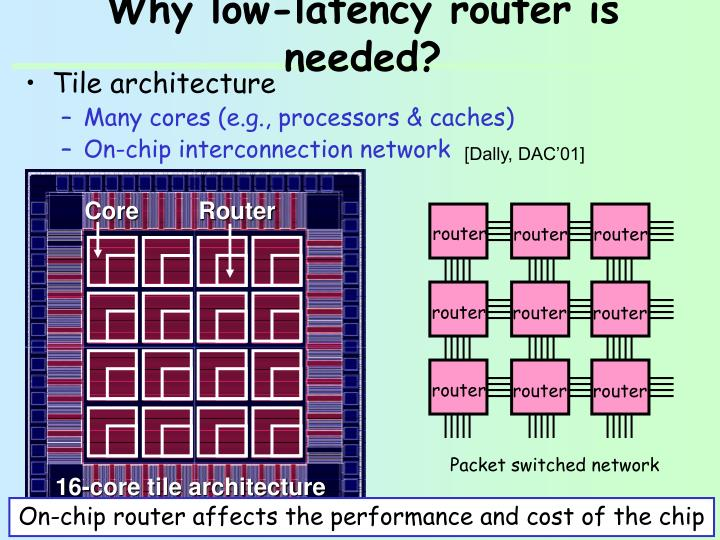 Why low latency router is needed