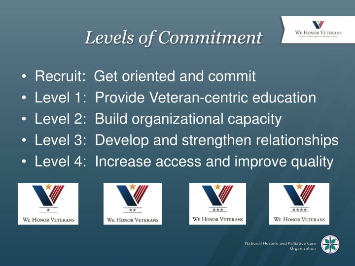 Levels of Commitment