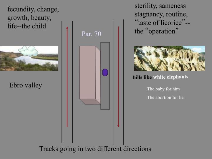 Sterility, sameness stagnancy, routine,