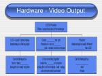 hardware video output