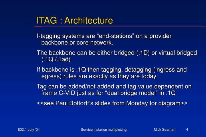 ITAG : Architecture