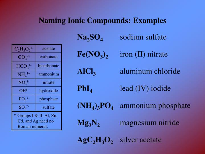 Ppt Naming Chemical Compounds A Review Powerpoint Presentation