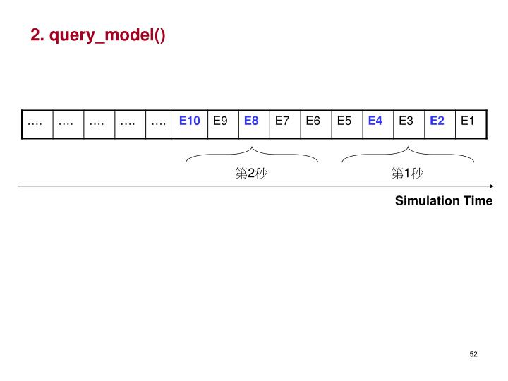 2. query_model()