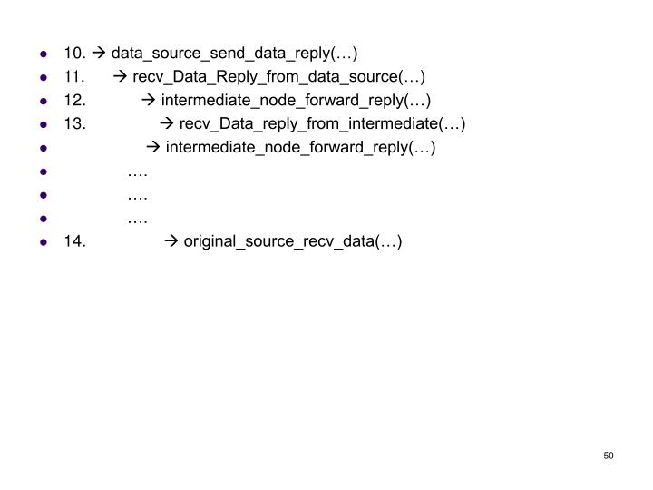 10.  data_source_send_data_reply(…)