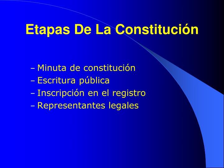 Etapas De La Constitución