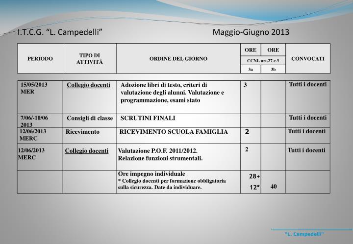 """I.T.C.G. """"L. Campedelli""""                                                      Maggio-Giugno 2013"""