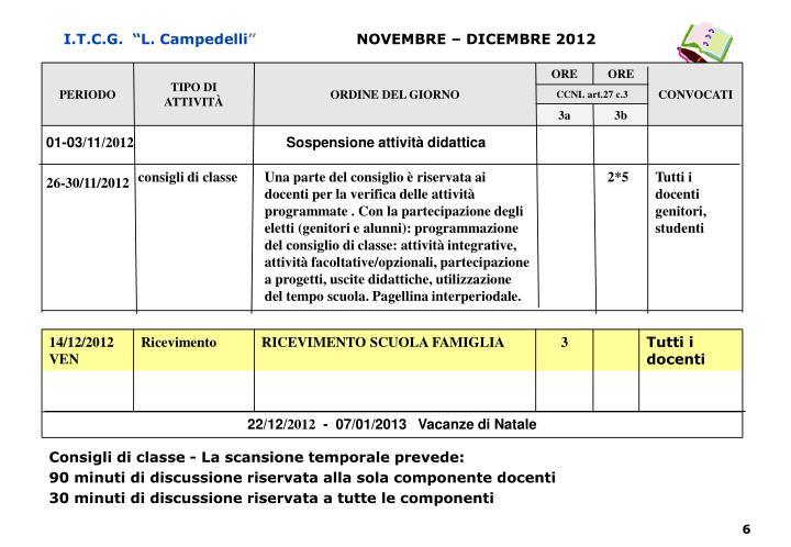 """I.T.C.G.  """"L. Campedelli"""