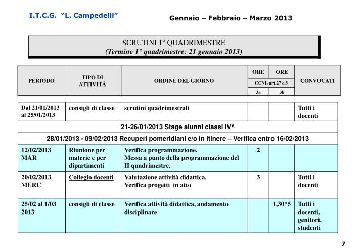 """I.T.C.G.  """"L. Campedelli"""""""