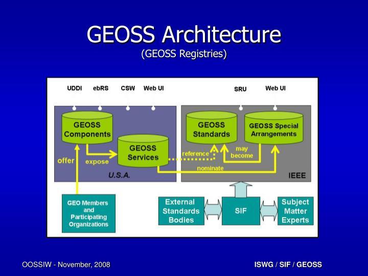 GEOSS Architecture