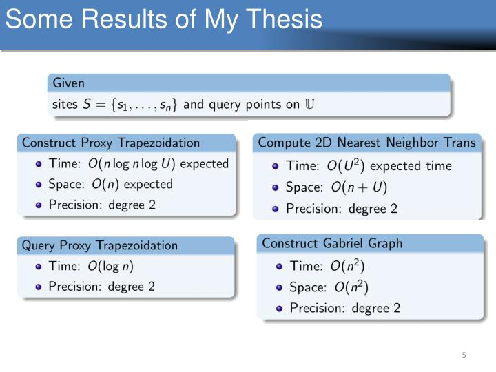 Some Results of My Thesis