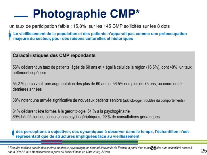 Photographie CMP*