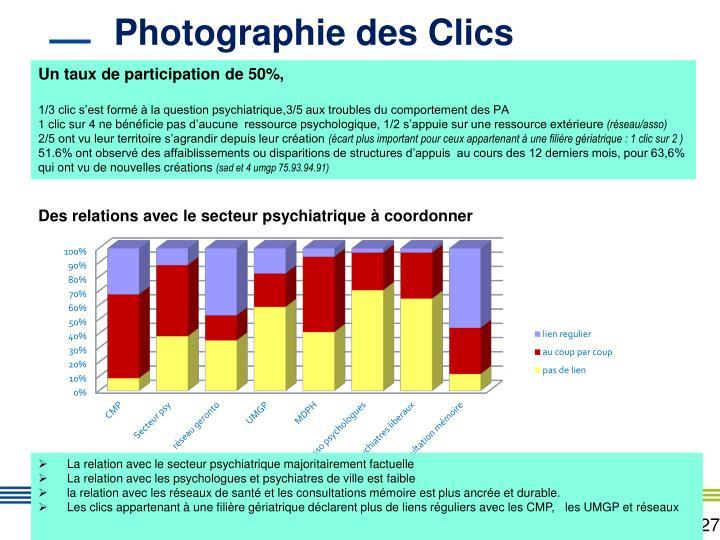 Photographie des Clics