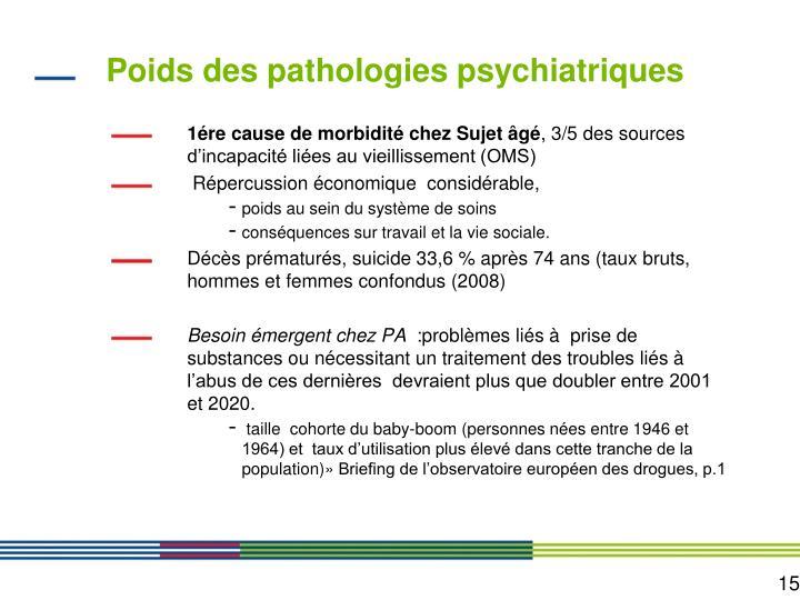 Poids des pathologies psychiatriques