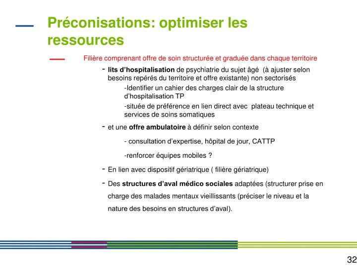 Préconisations: optimiser les ressources