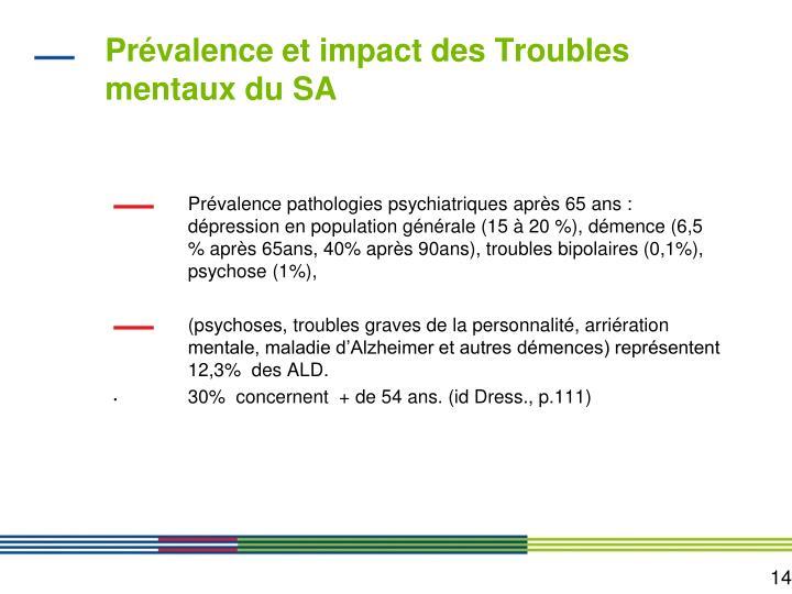 Prévalence et impact des Troubles mentaux du SA