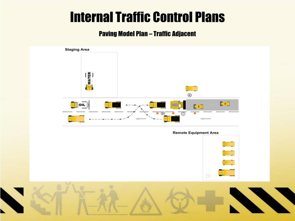 PPT - Innovations and Best Practices to Improve Work Zone Safety