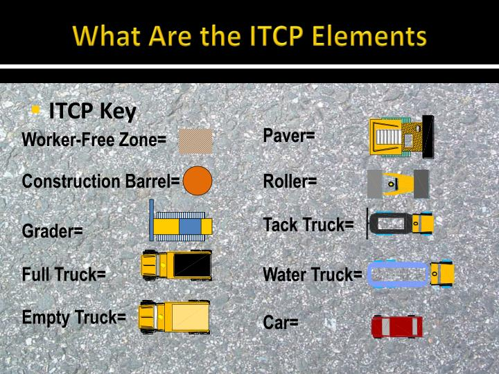 What Are the ITCP Elements