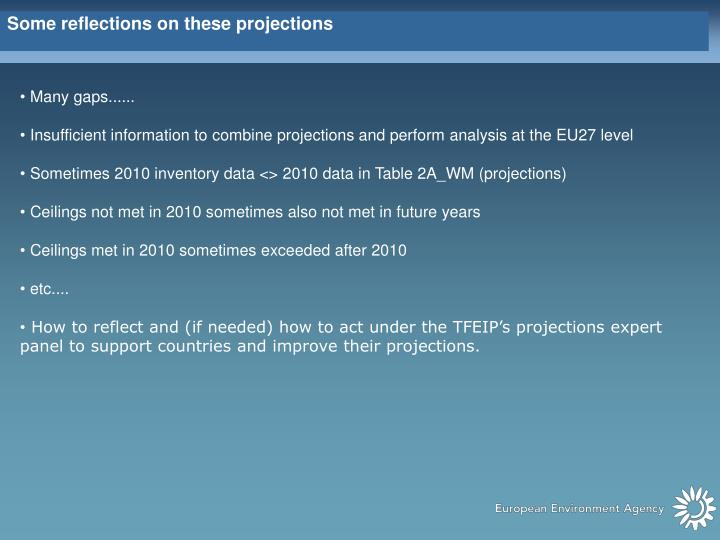 Some reflections on these projections