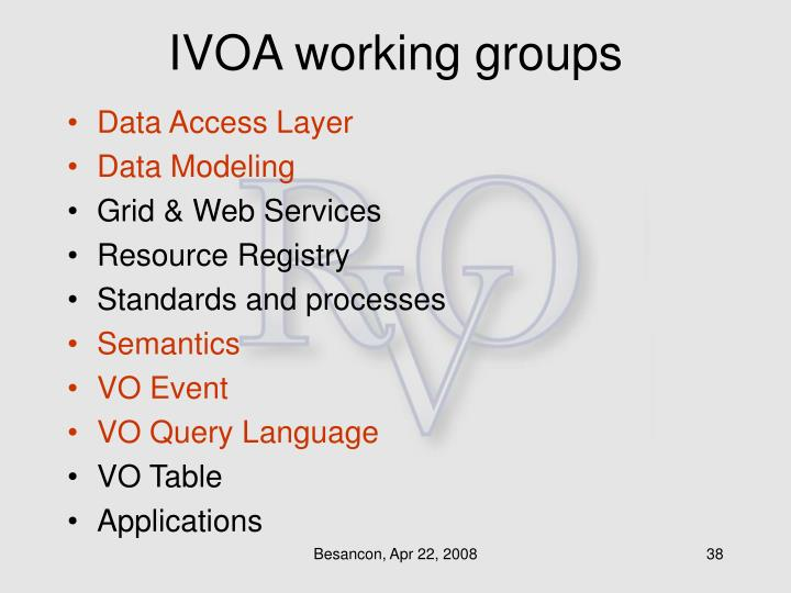 IVOA working groups