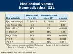 mediastinal versus nonmediastinal gzl