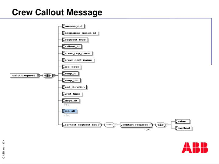 Crew Callout Message