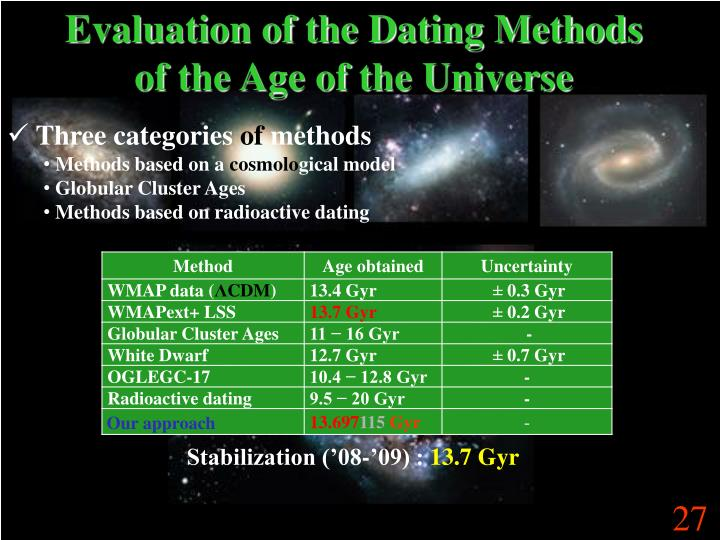 Methods for dating the universe