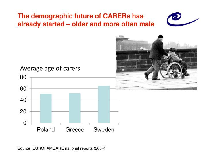 The demographic future of CARERs has already started – older and more often male