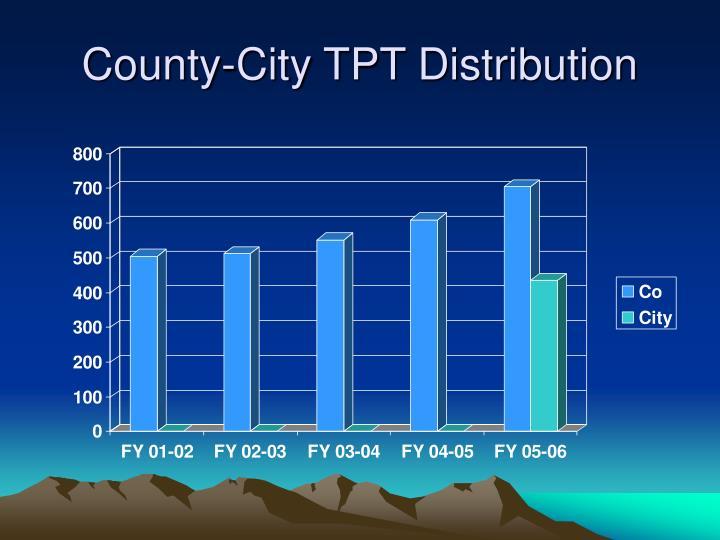 County-City TPT Distribution