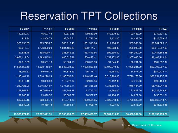 Reservation TPT Collections