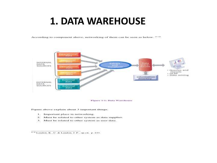 1. DATA WAREHOUSE