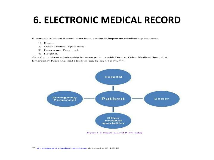 6. ELECTRONIC MEDICAL RECORD