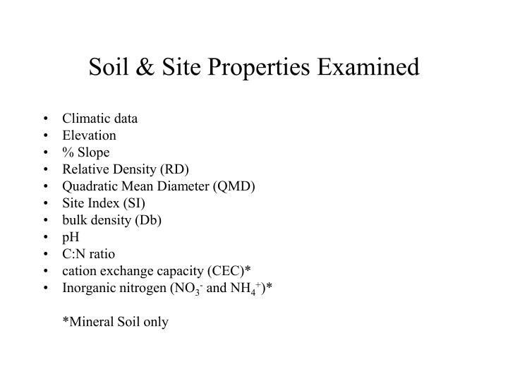 Soil & Site Properties Examined