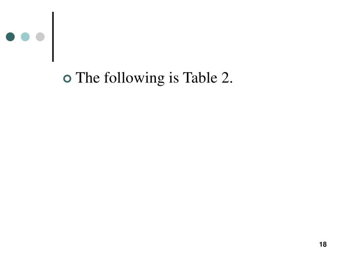 The following is Table 2.