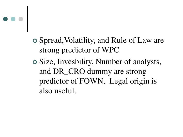 Spread,Volatility, and Rule of Law are strong predictor of WPC