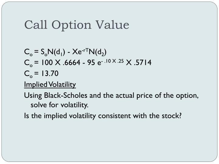 Call Option Value
