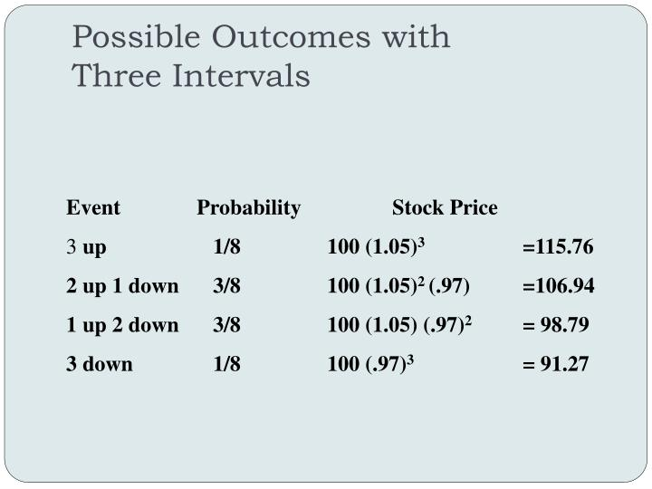 Possible Outcomes with
