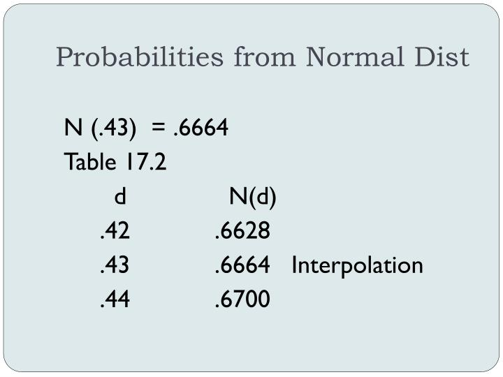 Probabilities from Normal Dist