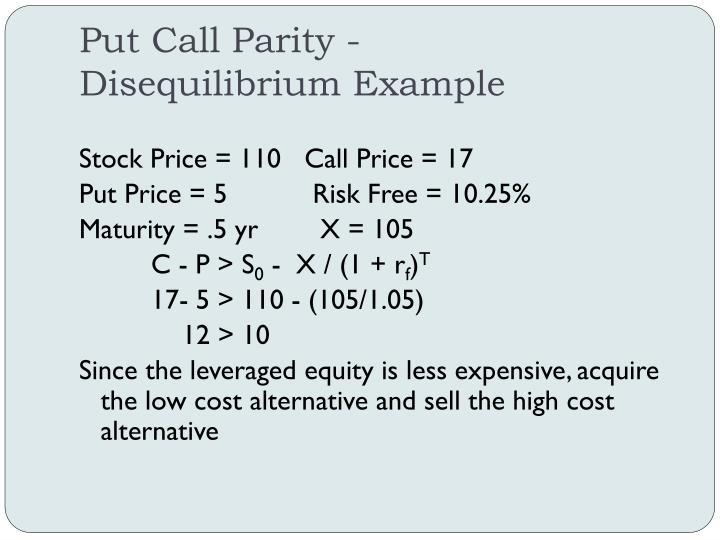 Put Call Parity -