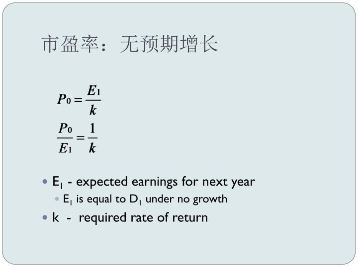 市盈率:无预期增长