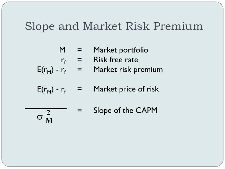 Slope and Market Risk Premium