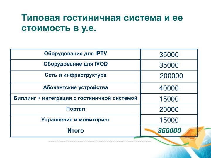 Типовая гостиничная система и ее стоимость в у.е.